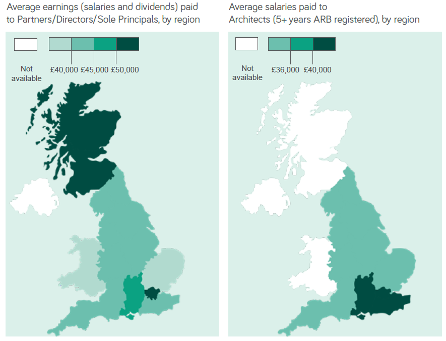 average senior salary by region